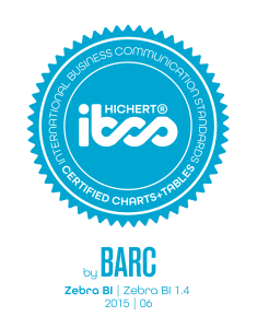 IBCS certified software seal - Zebra BI