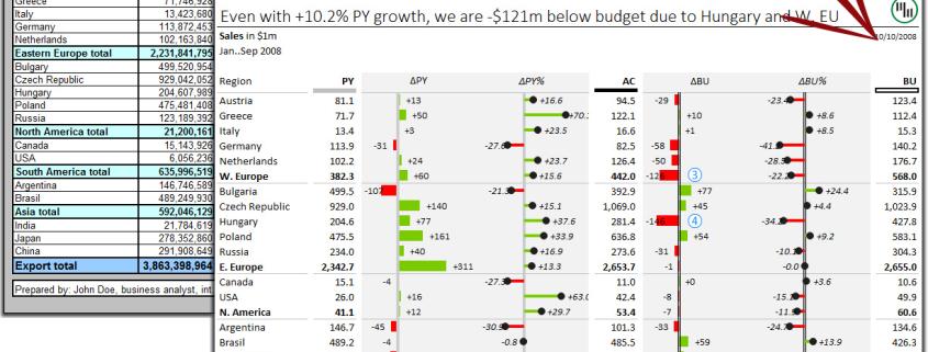 Financial Reports Webinar