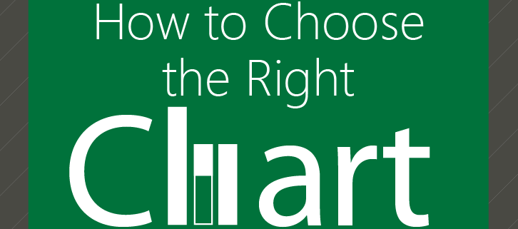 How to choose the right chart - Zebra BI Infographic
