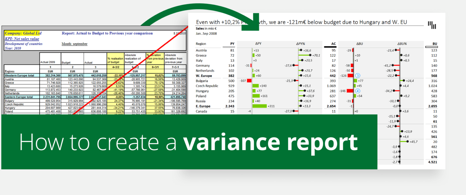 8 Steps to a better Variance Report
