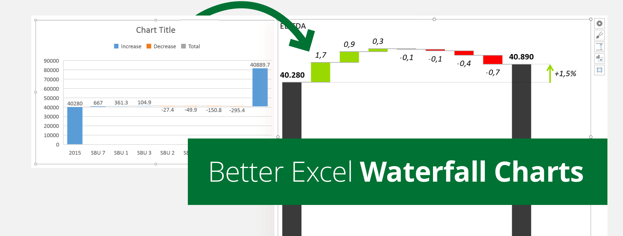 Excel Waterfall Chart How to Create One That Doesn't Suck
