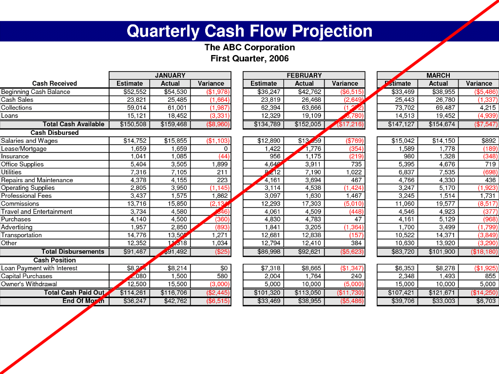 cash flow projection in excel