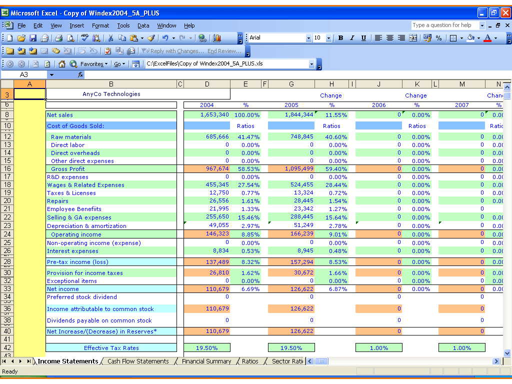 excel report templates the 3 essential templates you re not using