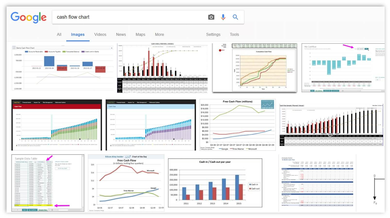 Excel report templates the 3 essential templates youre not using just try to do an image search for cash flow chart and youll see just how difficult it can be to create a chart that is easy to read and understandable geenschuldenfo Choice Image