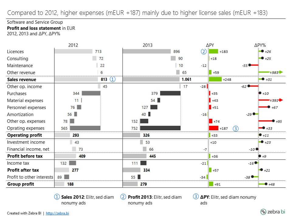Profit&Loss Excel Report Templates