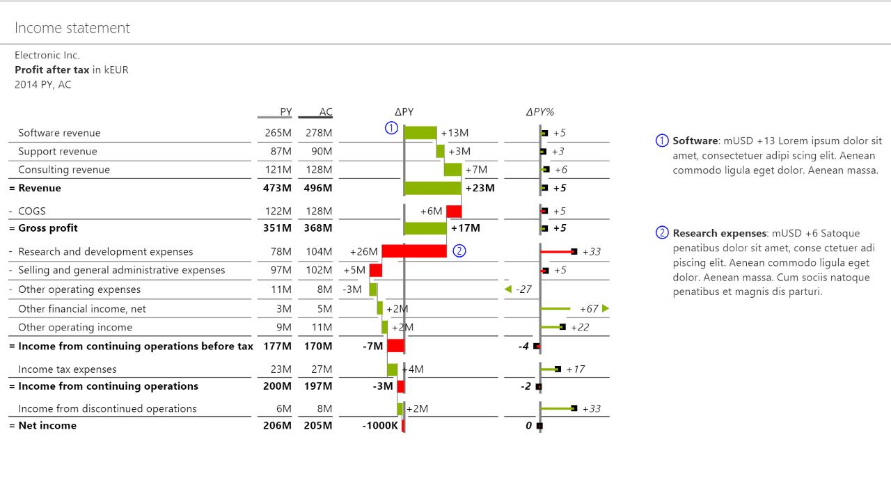 webinar  mastering variance reports in power bi