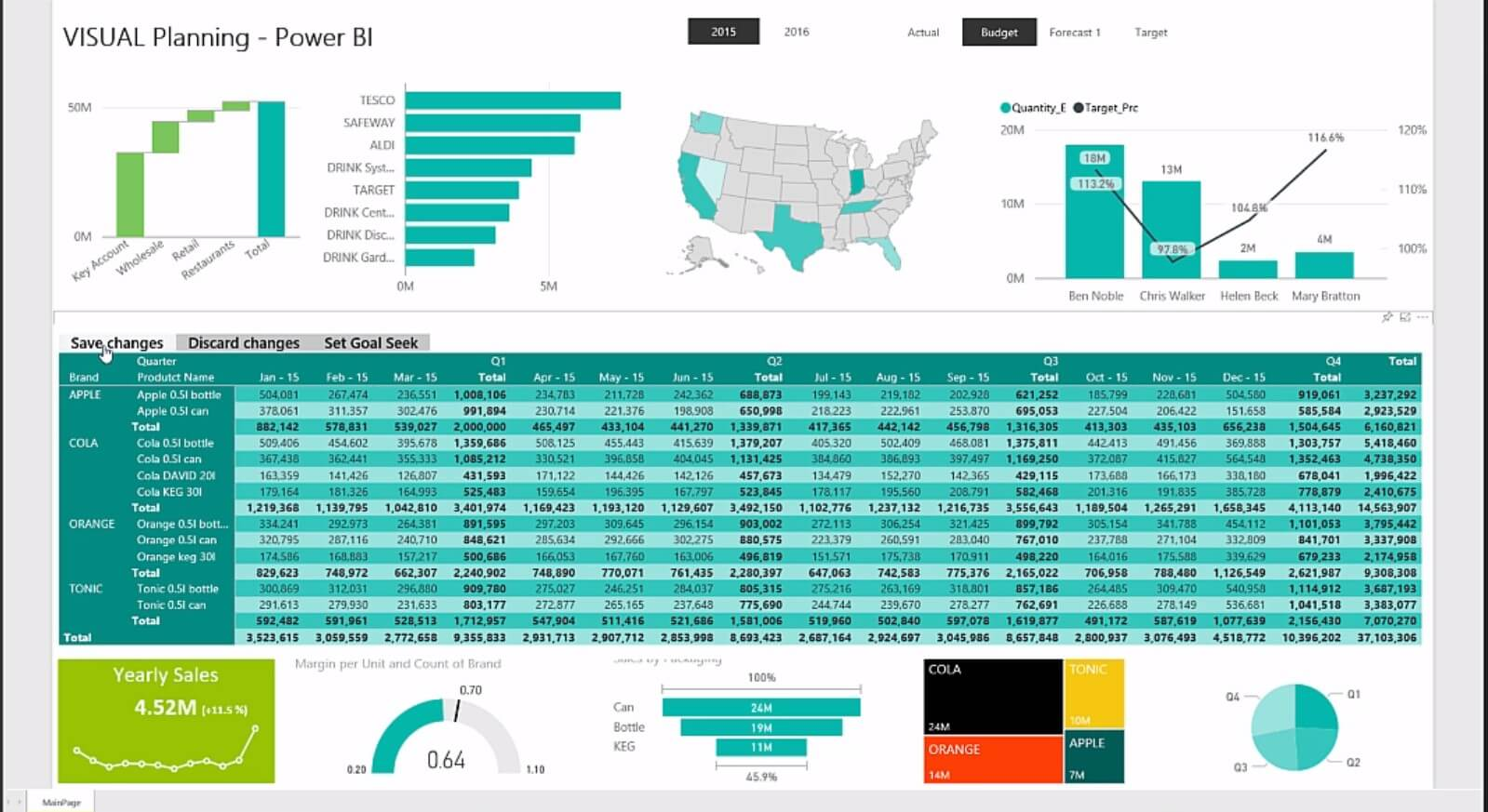 Data visualization Archives - Zebra BI financial reporting in Power