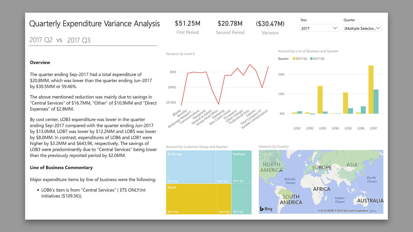 Zebra BI Recommends: 10 Power BI Custom Visuals that Will