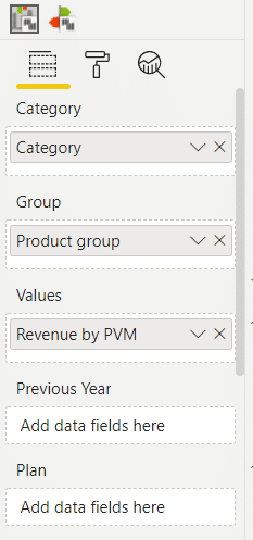 Creating small multiples by adding Product group measure into the group field