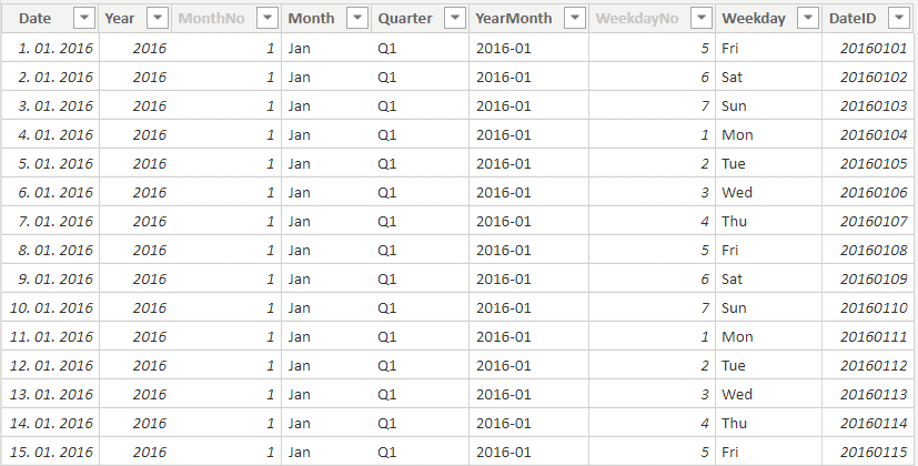 A calendar table for income statements in Power BI