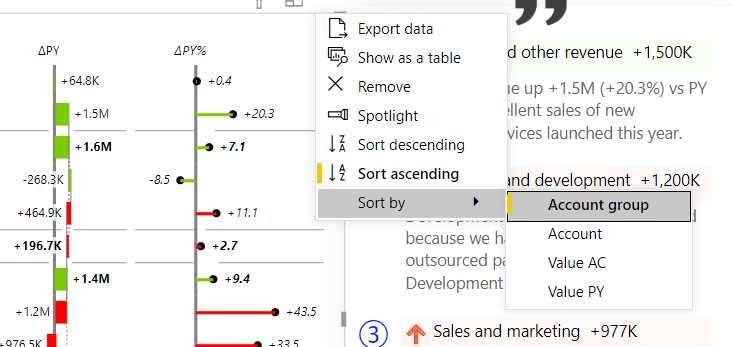 Setting up sorting in the chart