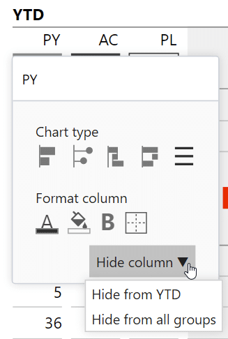 Granular options for hiding columns in a power BI table