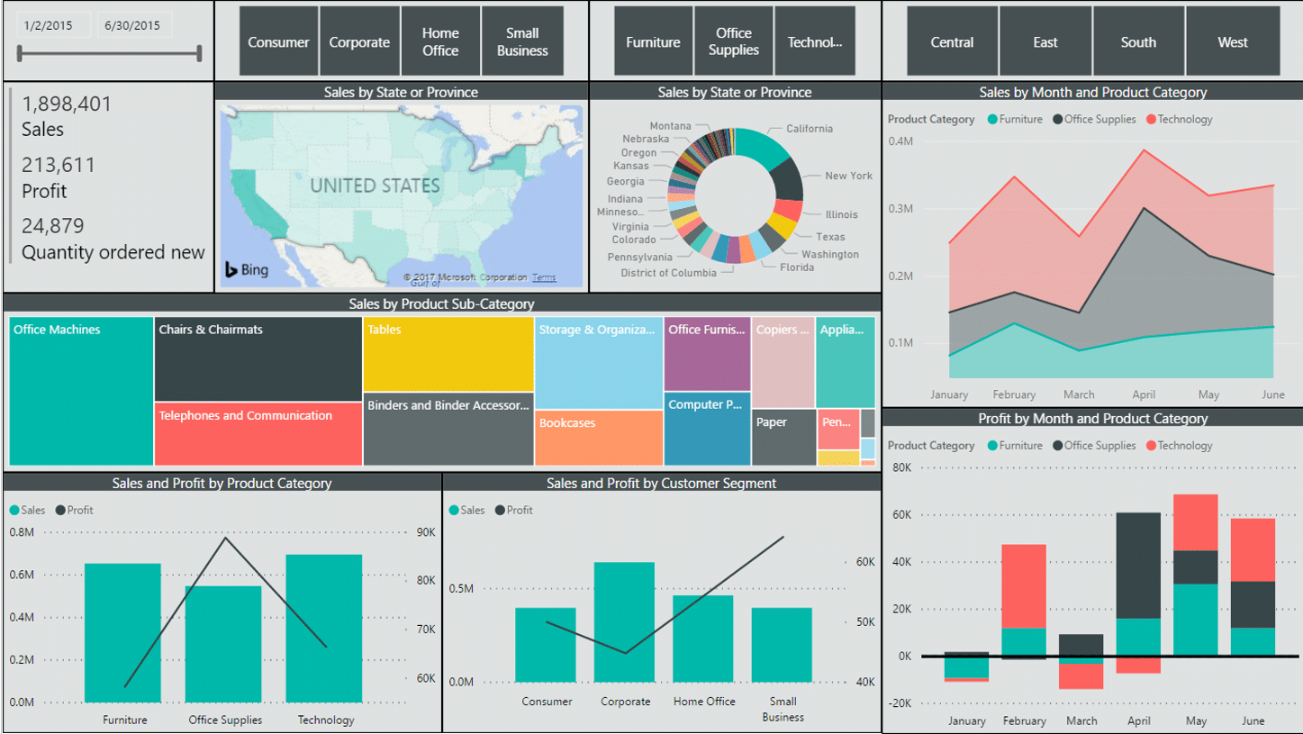 a dense and colorful business intelligence dashboard