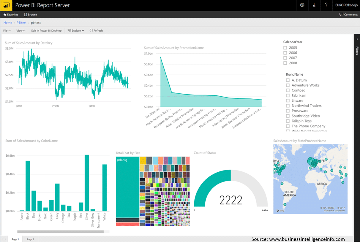 a very monochrome business intelligence dashboard
