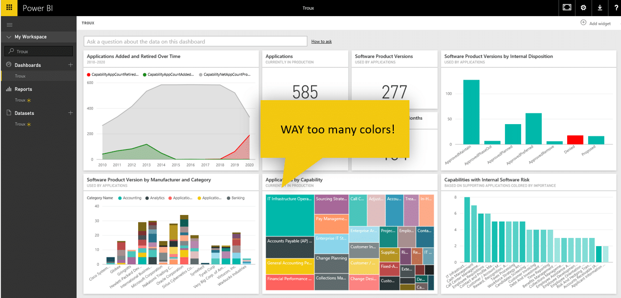 Power BI Dashboard design mistake: too many colors