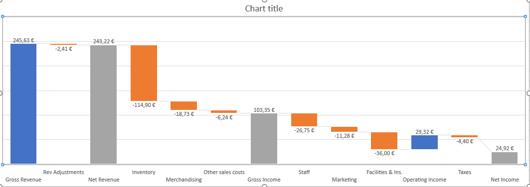 Subtotals in an Excel waterfall chart
